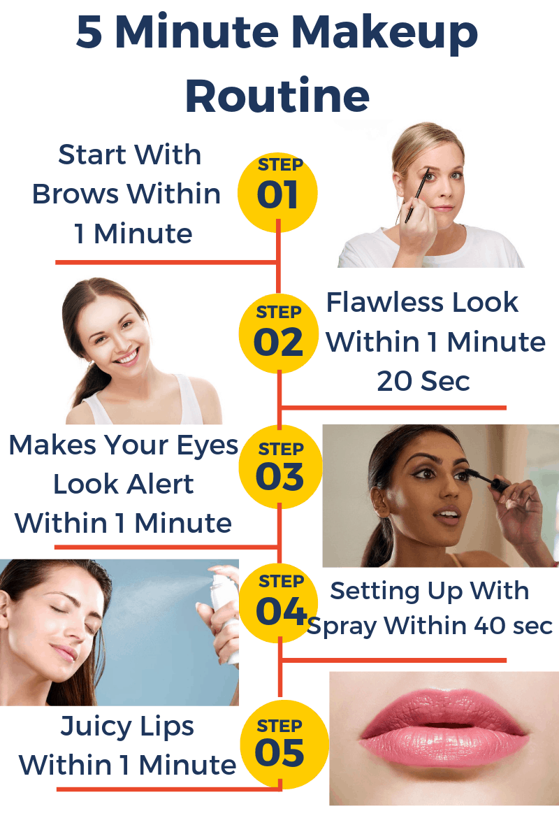 5 Minute Makeup Tips [Infographic]